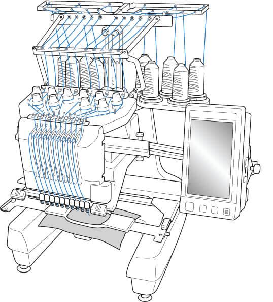 borduring met Brother PR1050 borduur machine